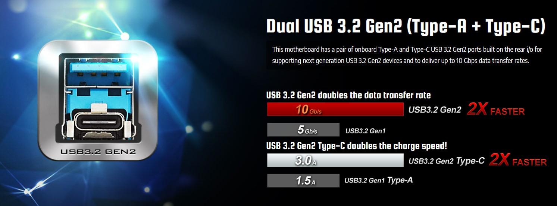 USB kép 3.2 Gen2 (Loại A + Loại-C)