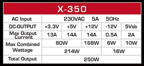 Công suất X-POWER X-350