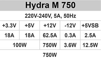 Xigmatek Hydra M 750 Công suất
