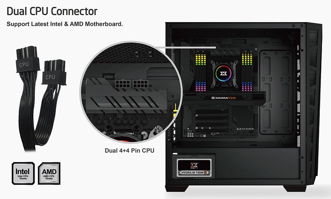 Hai đầu cấp nguồn cho CPU