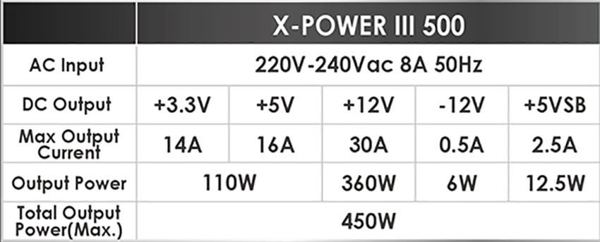 Xigmatek X-Power III 500 Power