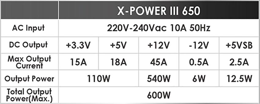 Xigmatek X-Power III 650 Power