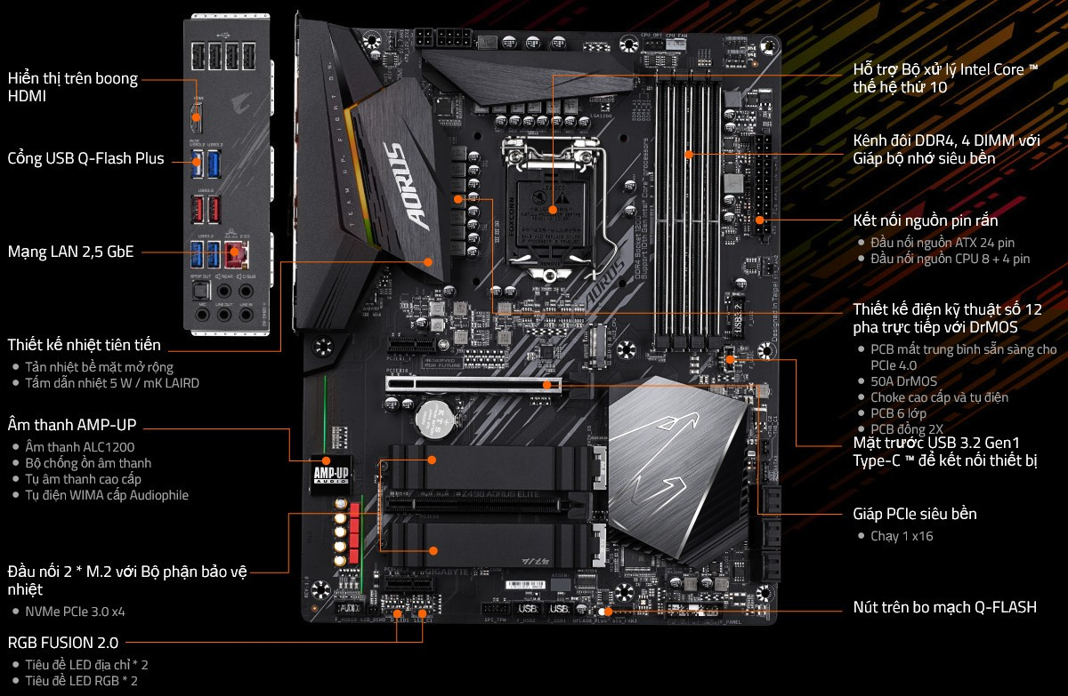 Gigabyte Z490 AORUS ELITE overview