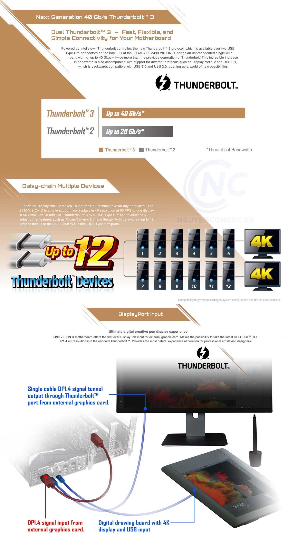 Chia sẻ công việc của bạn với Thunderbolt 3