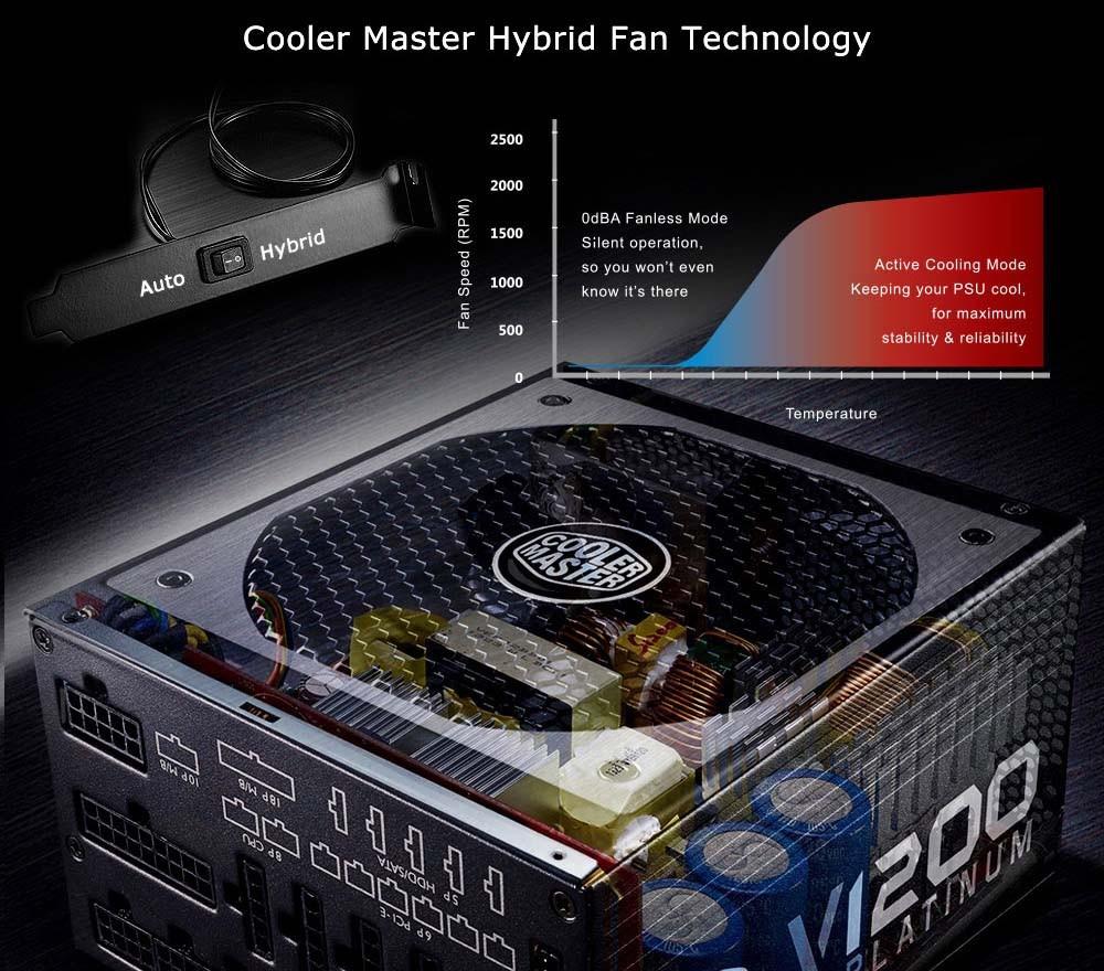 Công nghệ quạt tản nhiệt Hybrid Fan