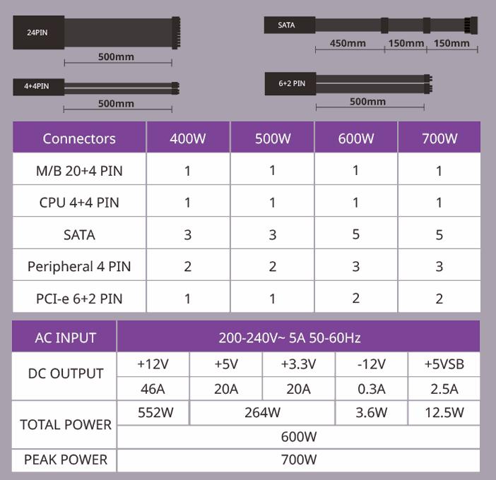 Elite V3 P700 - 230V - 700W caps