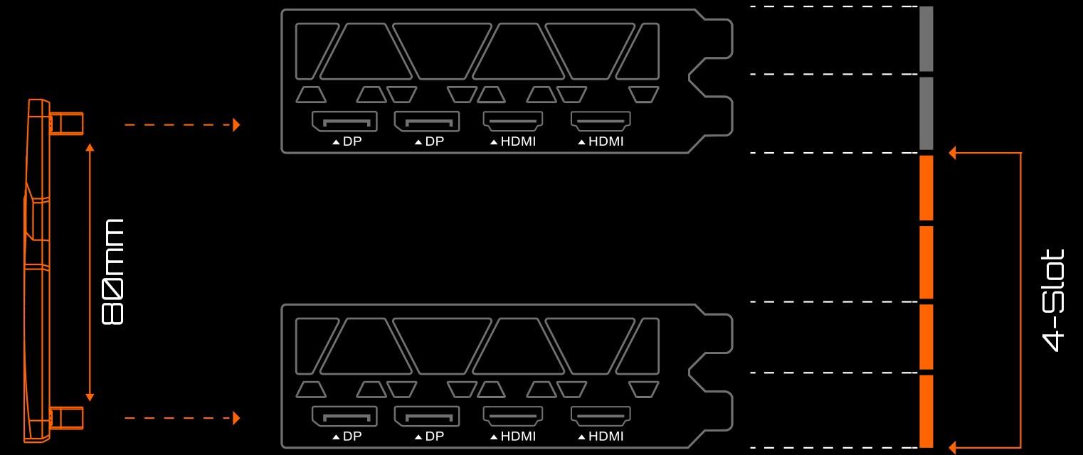 RTX 3090 TURBO 24G hỗ trợ công nghệ NVIDIA NVLink
