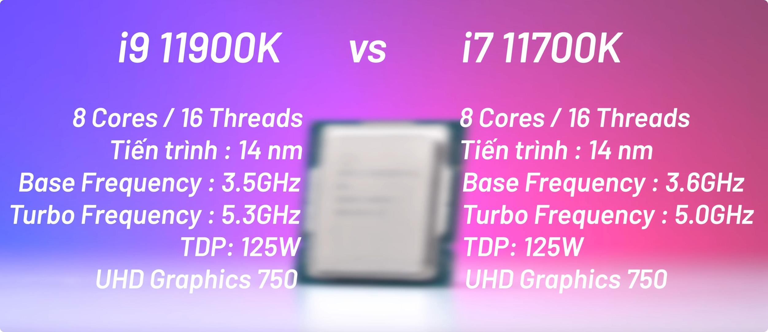 i9-11900k vs i7-11700k