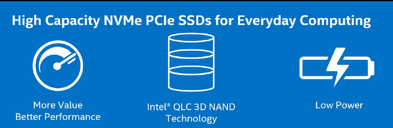 Công nghệ Intel QLC cung cấp hiệu suất cao