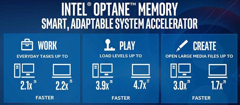 Năng suất tăng cường với Intel Optane