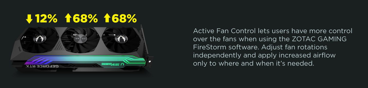 ZOTAC GAMING GeForce RTX 3080 AMP Holo được hỗ trợ bởi công nghệ Active Fan Control