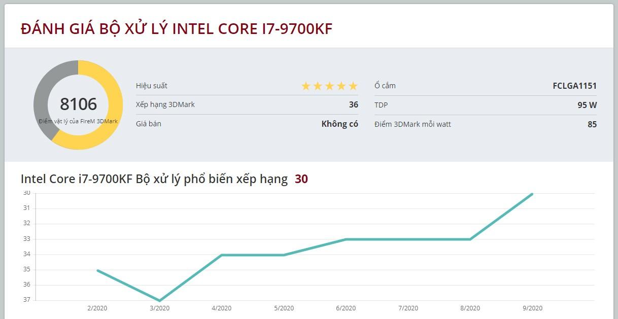 Biểu đồ so sánh Bộ xử lý Intel Core i7-9700KF với Bộ xử lý phổ biến khác