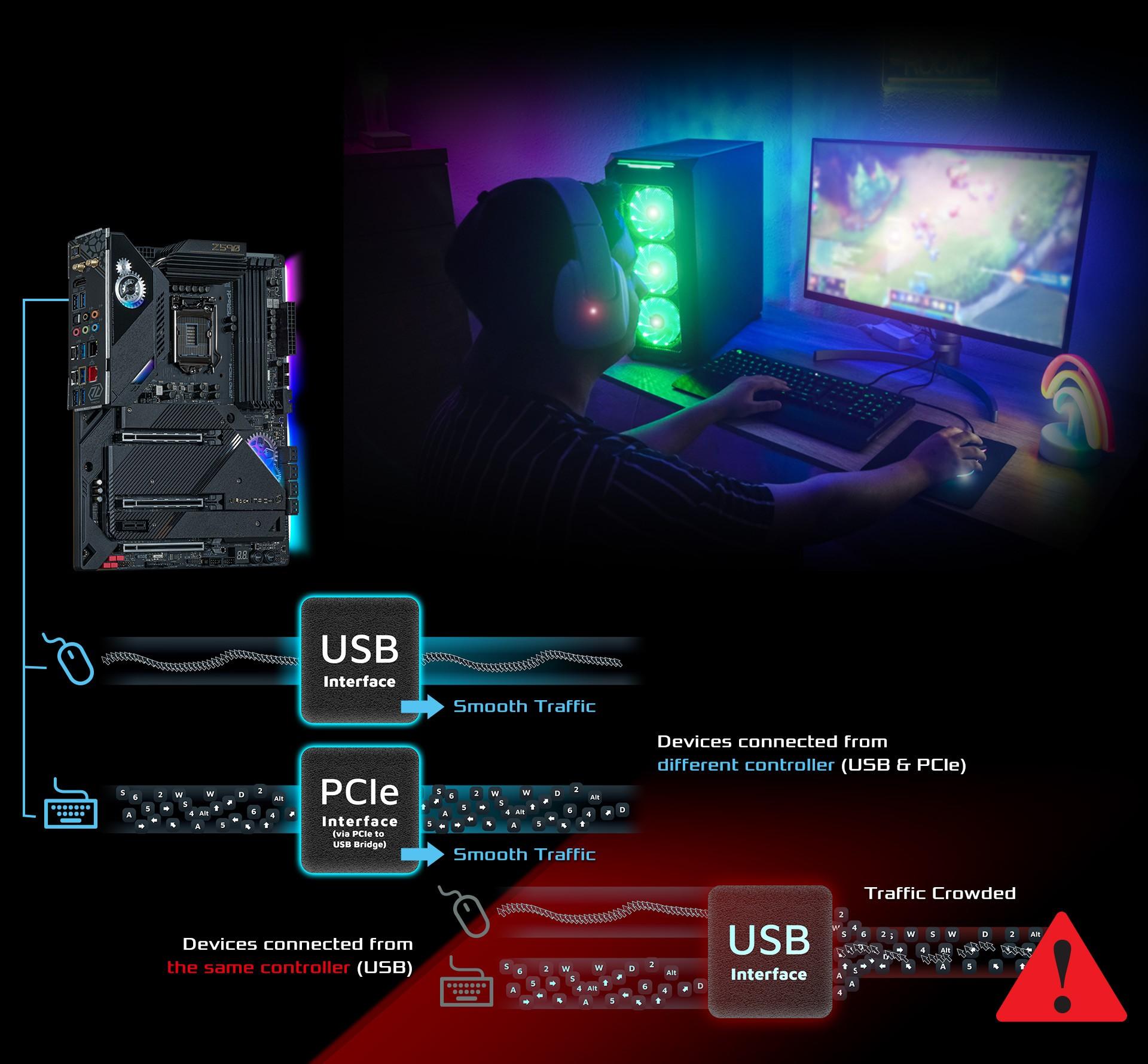 Cổng Lightning Gaming