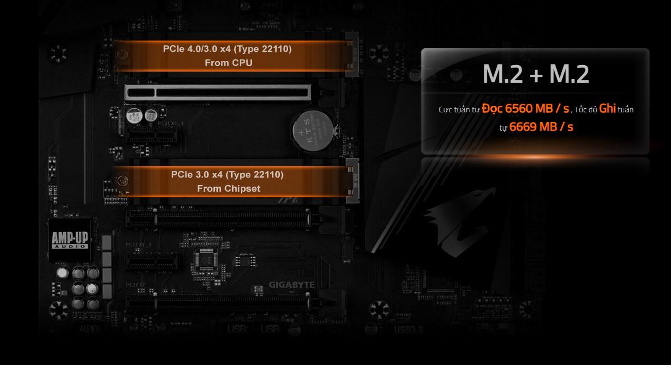 HIỆU SUẤT VỚI SSD PCIE 4.0 X4 + PCIE 3.0 X4 NVME PCIE