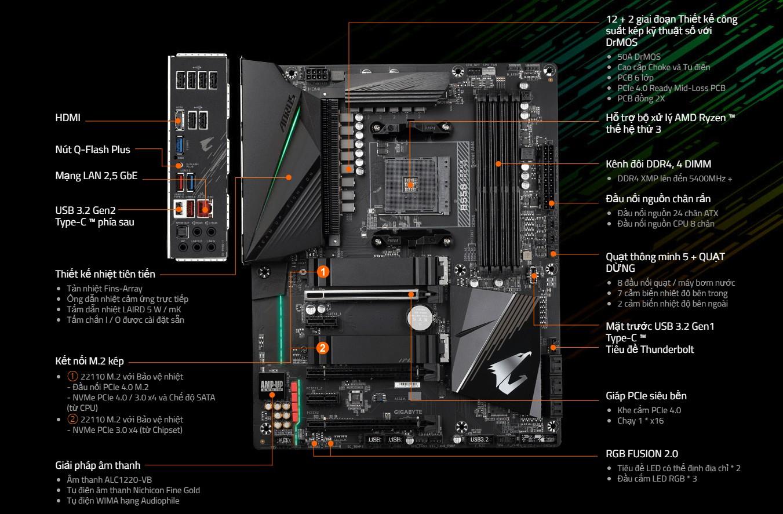 Mainboard Gigabyte B550 AORUS PRO V2