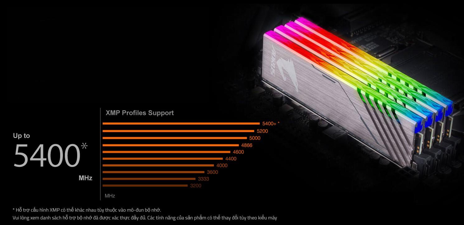 HỖ TRỢ DDR4 XMP LÊN ĐẾN 5400MHZ VÀ HƠN THẾ NỮA