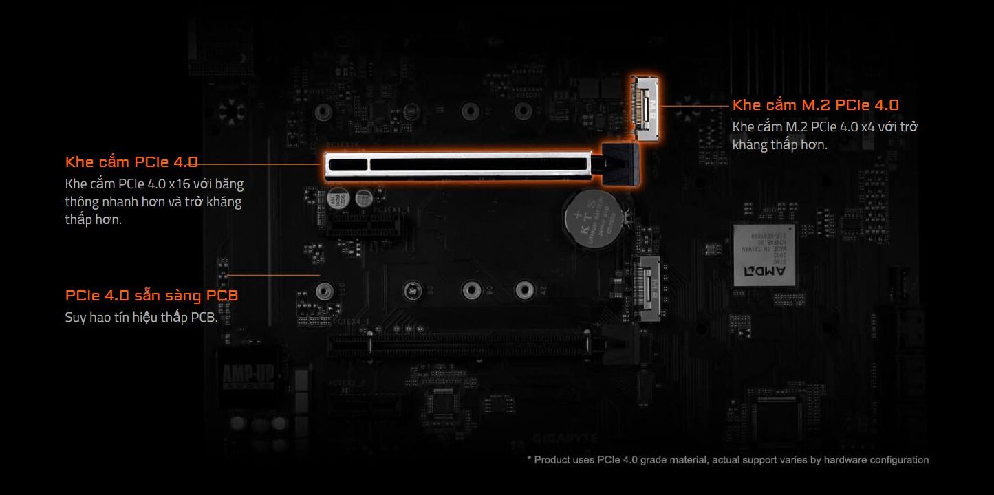 THIẾT KẾ PHẦN CỨNG PCIE 4.0