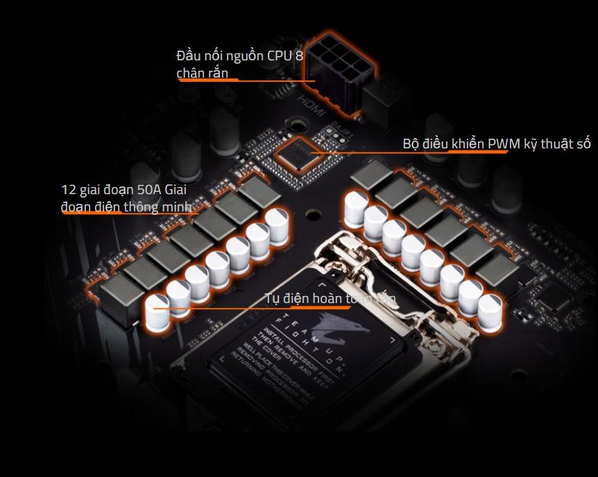 Bo mạch chủ B560M AORUS PRO