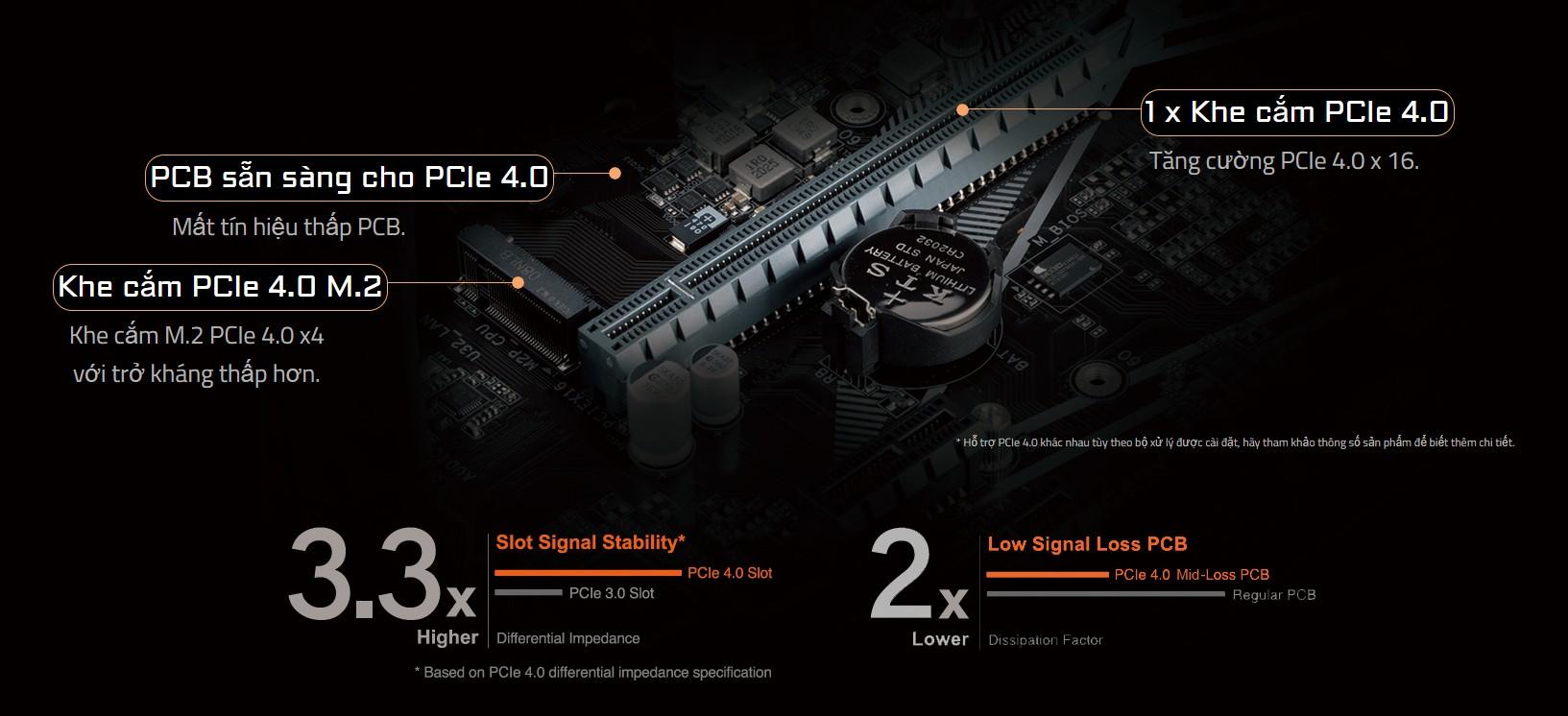 THIẾT KẾ PCLE 4.0
