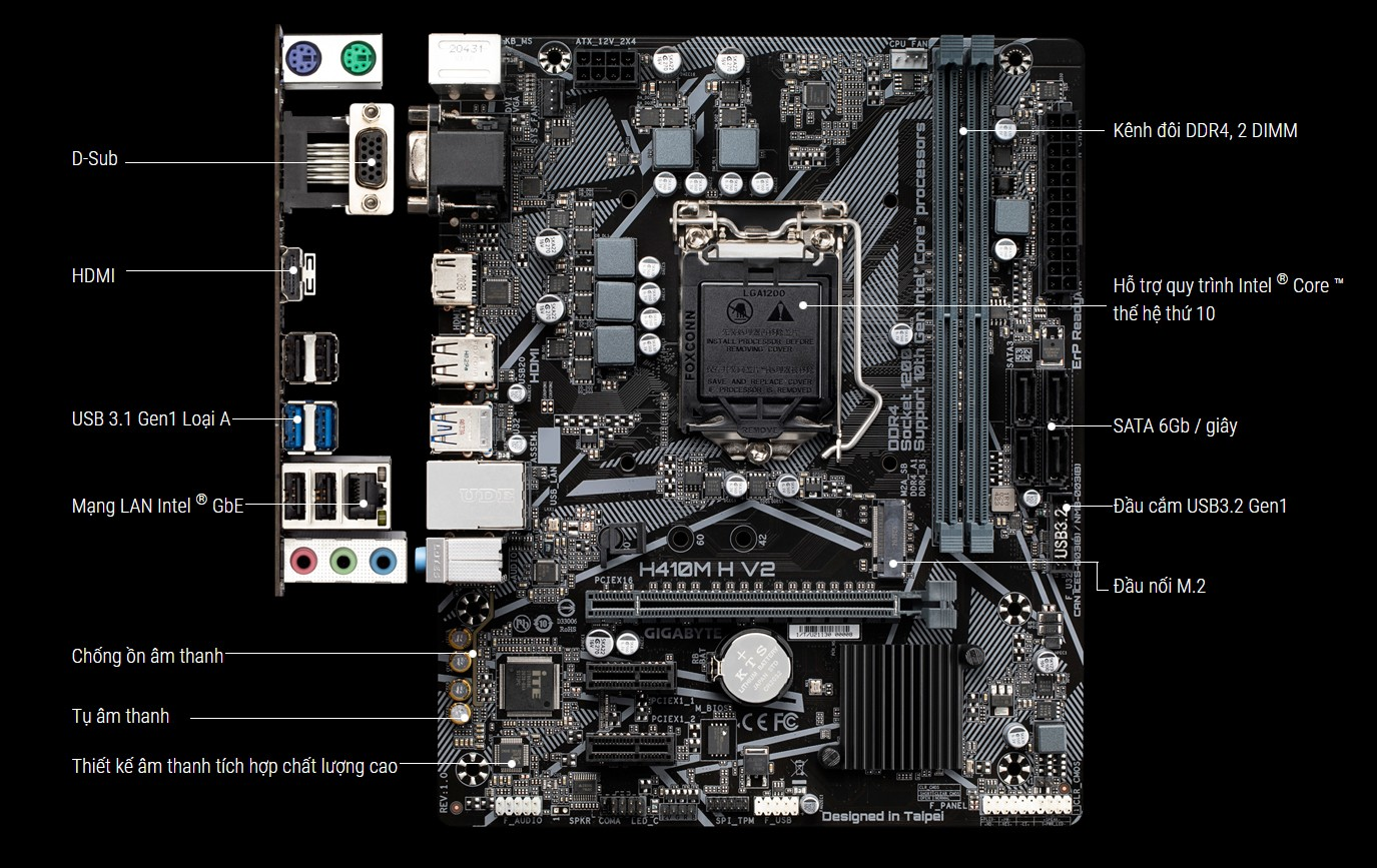 Mainboard Gigabyte H410M H V2