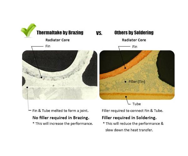 Quy trình sản xuất chất lượng cao: Brazing