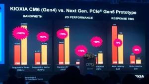 Ổ cứng SSD PCIe 5.0 của Kioxia đạt tốc độ 14.000 MBps
