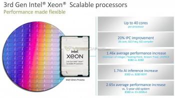 Intel ra mắt nền tảng trung tâm dữ liệu tiên tiến nhất với hiệu suất cao