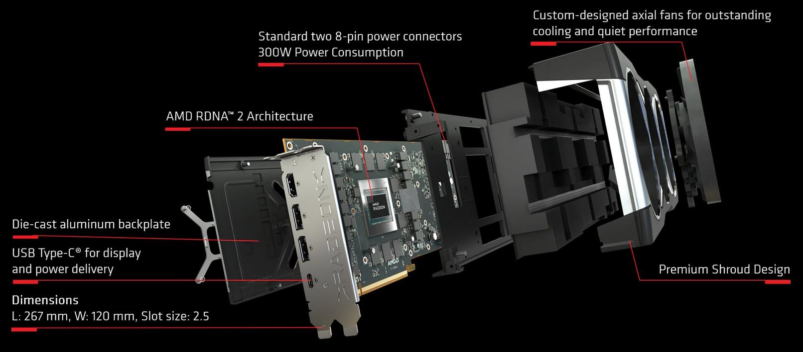 Card đồ họa Gigabyte Radeon RX 6800 XT 16G